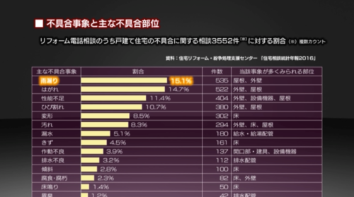 %e7%b4%9b%e4%ba%89%e5%87%a6%e7%90%86%e6%94%af%e6%8f%b4%e3%82%bb%e3%83%b3%e3%82%bf%e3%83%bc
